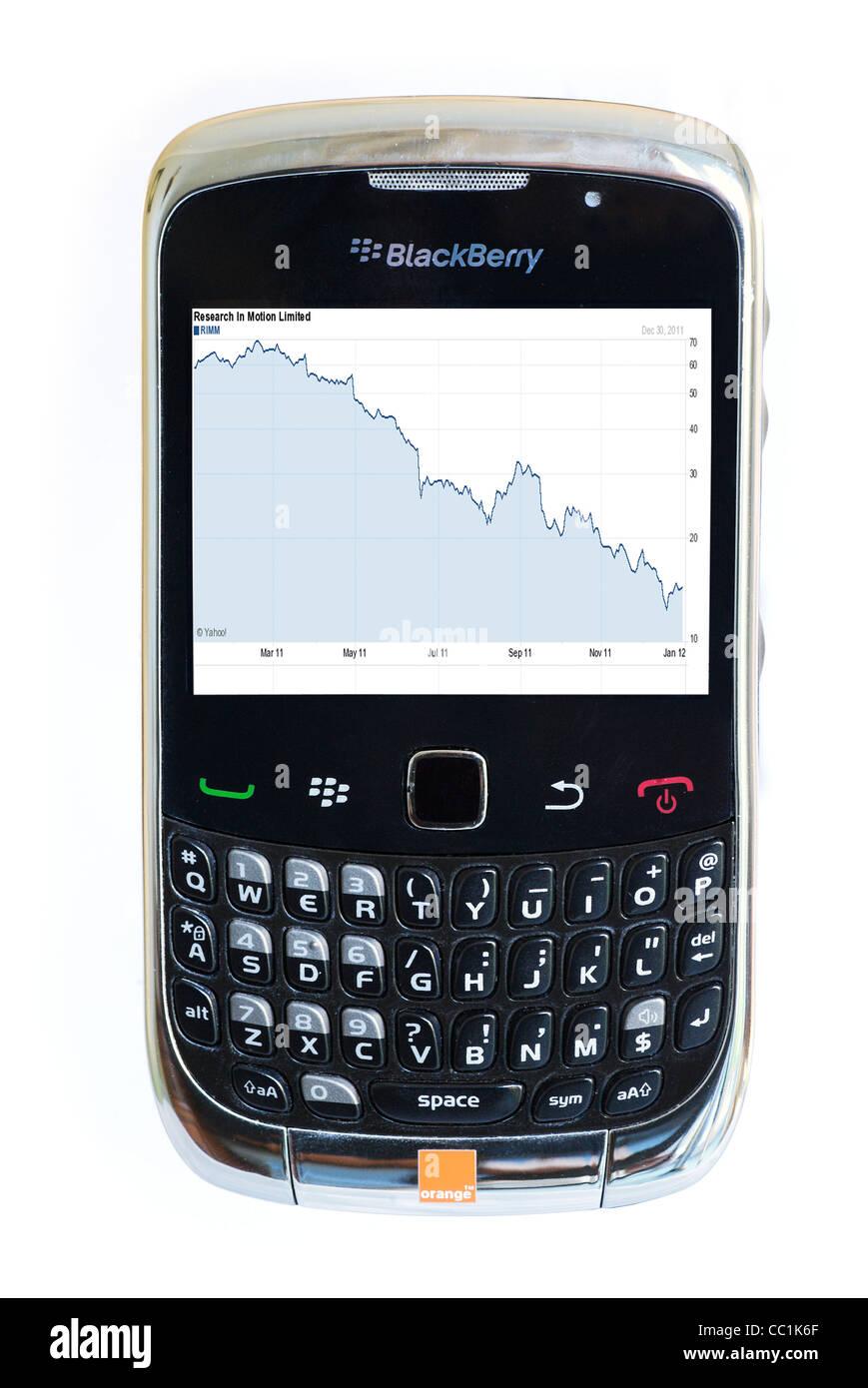 Smartphone Blackberry Curve montrant l'dramatice dans le cours de l'action de l'automne 2011 au cours Photo Stock