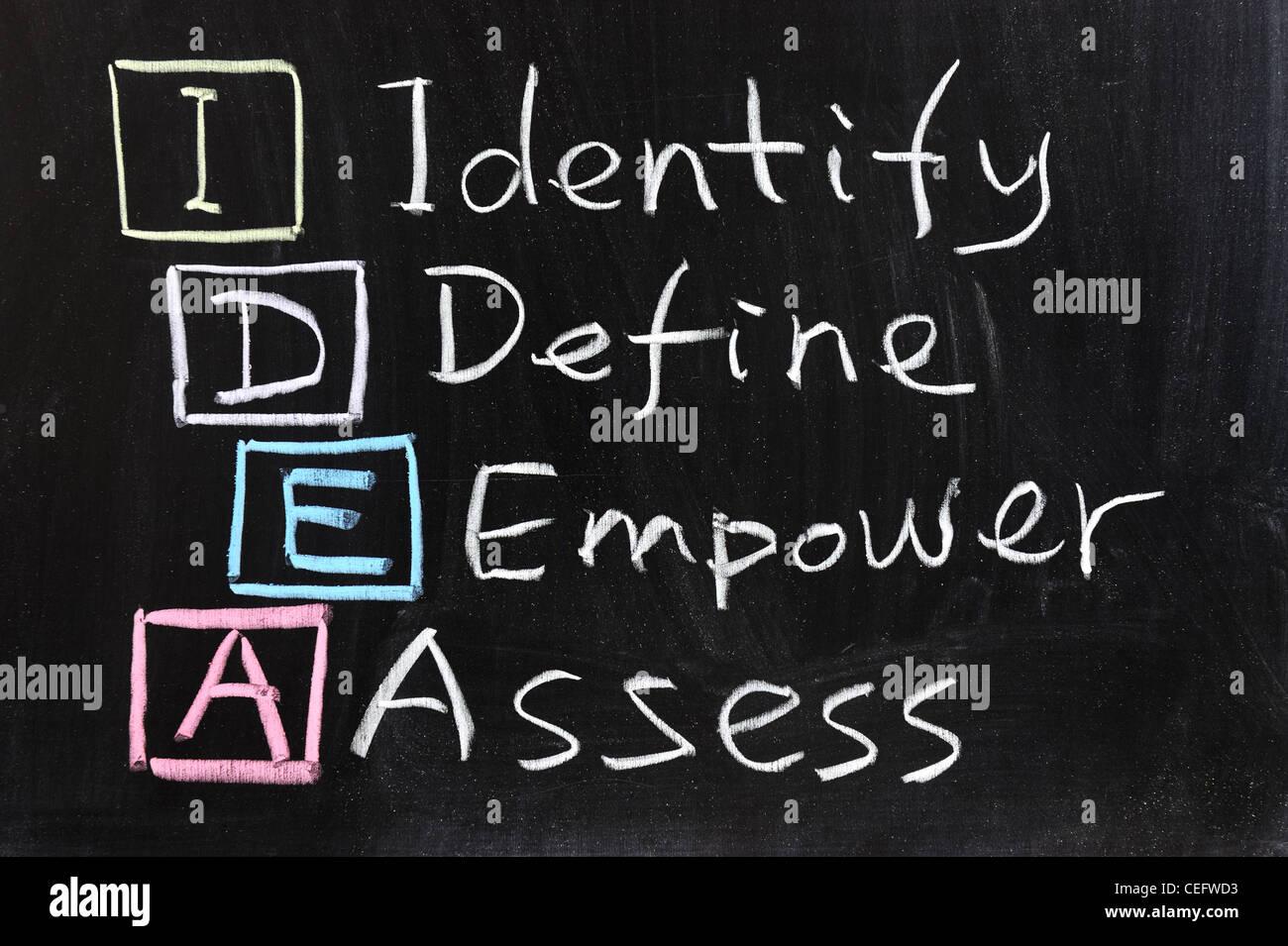 Dessin à la craie - idée: Identifier, définir, d'habiliter et d'évaluer Photo Stock