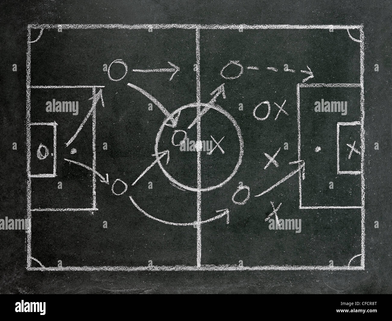 Tactiques Football dessiné sur un tableau. Photo Stock