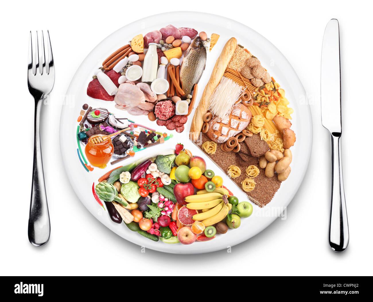 L'équilibre alimentaire produits sur une assiette. Fond blanc Photo Stock