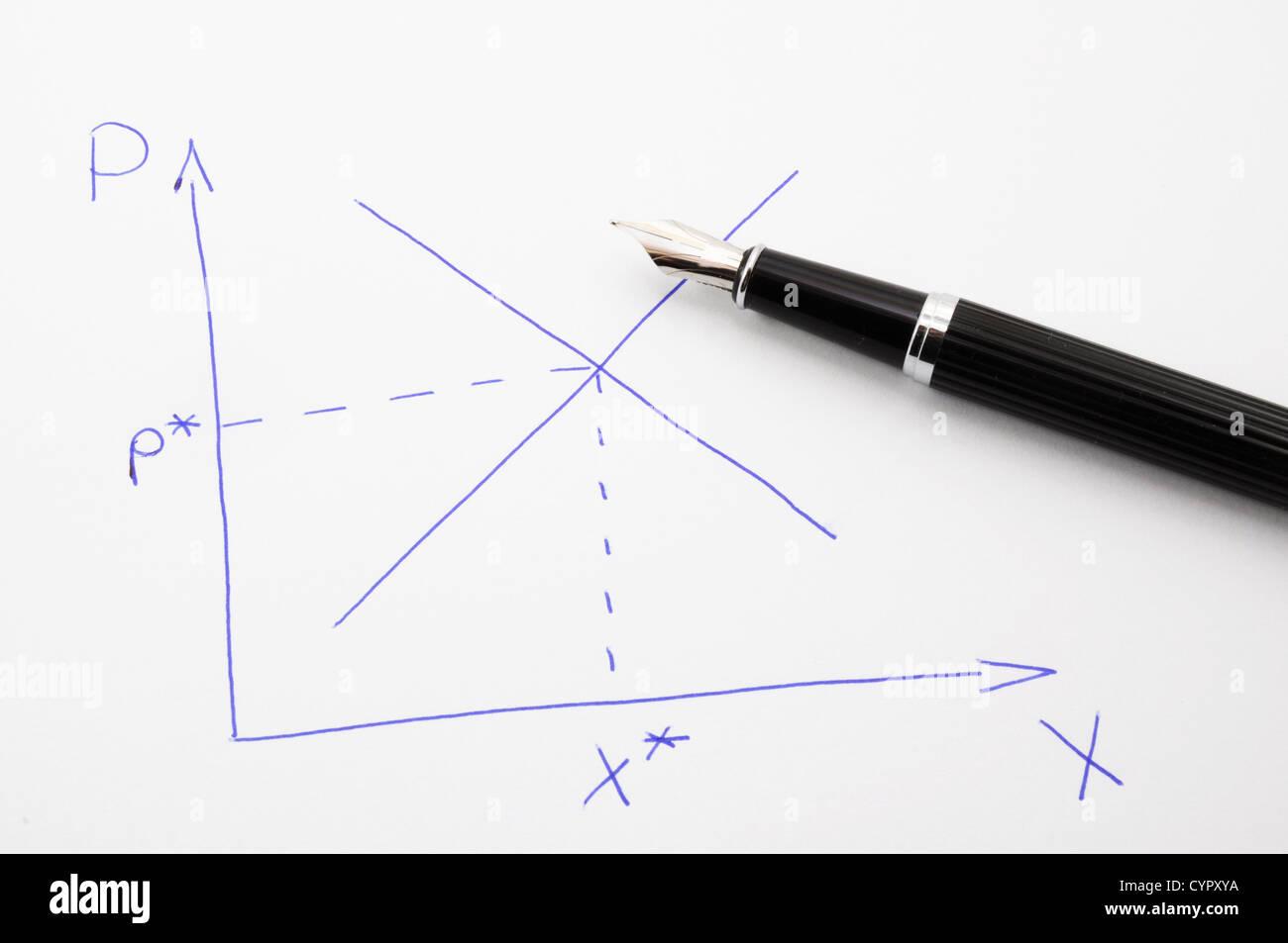 L'économie de marché concept avec la courbe de l'offre et de la demande Photo Stock