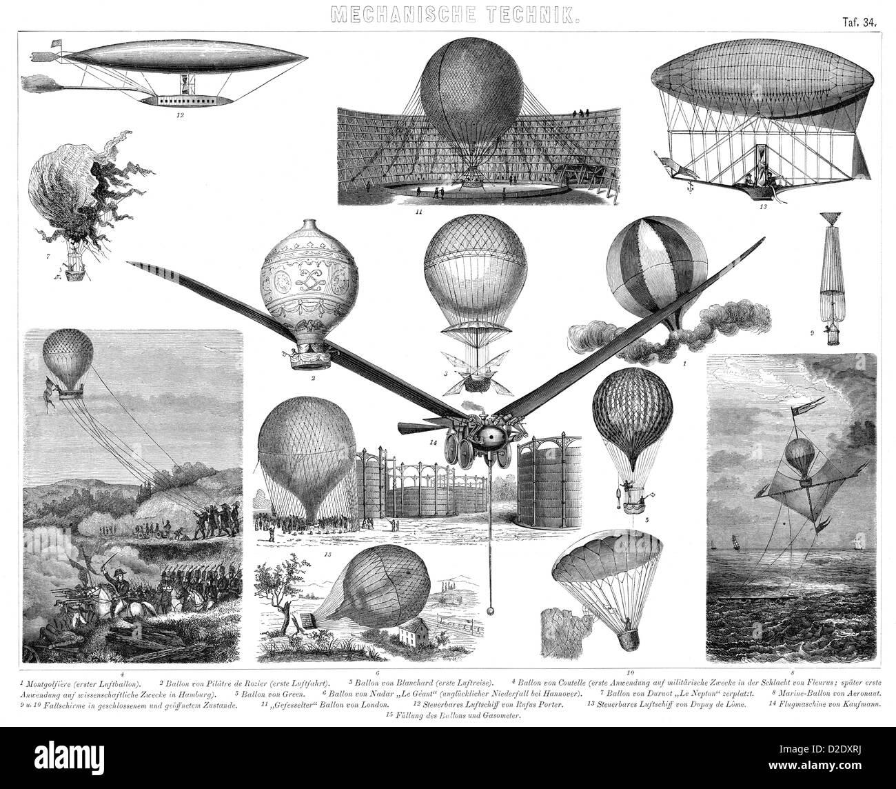 montgolfiere 19eme siecle