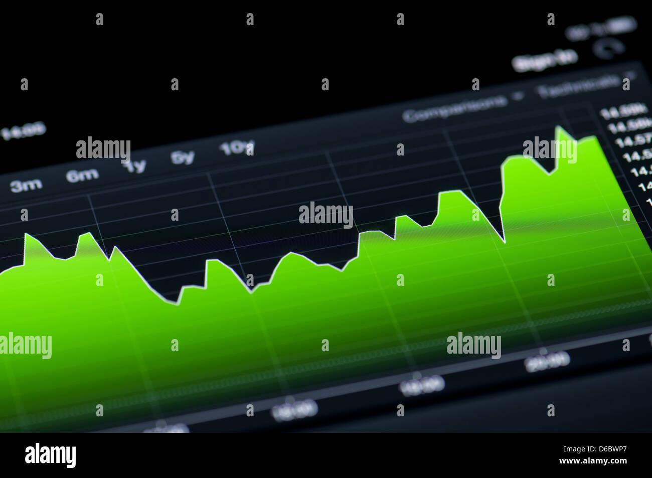 Close-up d'un marché boursier graphique sur un écran LCD haute résolution. Banque D'Images