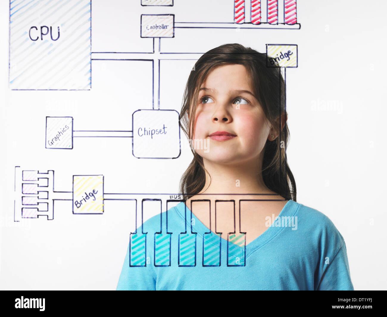 Une jeune fille à la recherche d'un dessin d'une carte mère de l'ordinateur est dessiné sur un circuit voir à travers la surface claire Photo Stock