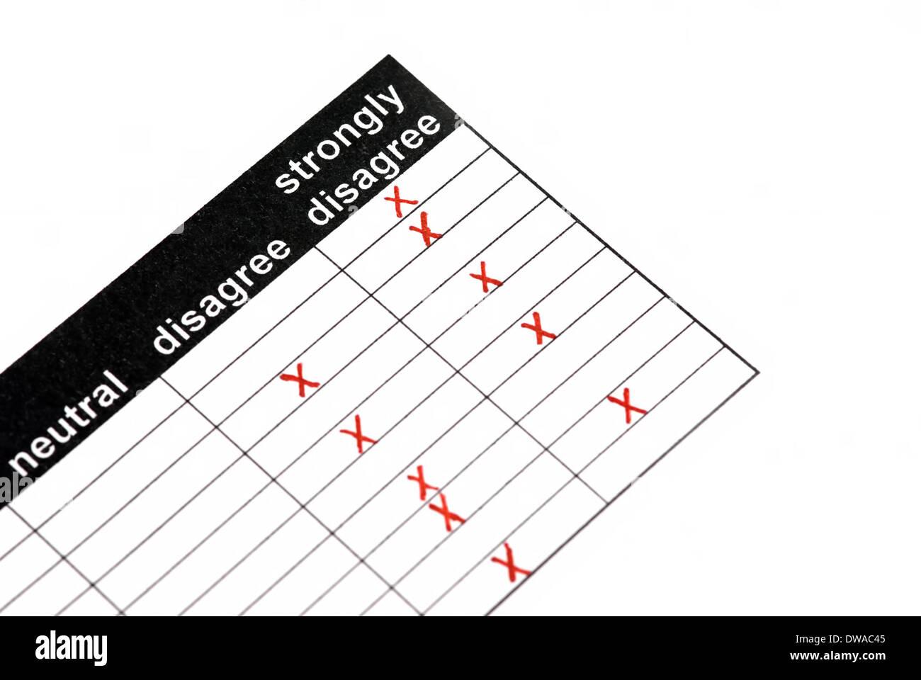 Formulaire satisfaction client avec de mauvais résultats. Photo Stock