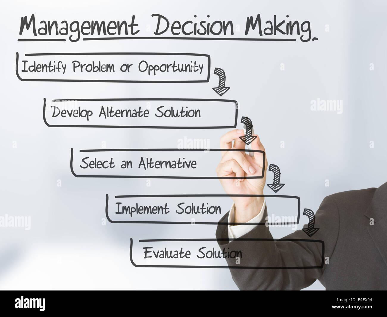 La prise de décisions en matière de gestion d'affaires s'appuyant sur le schéma d'écran Photo Stock