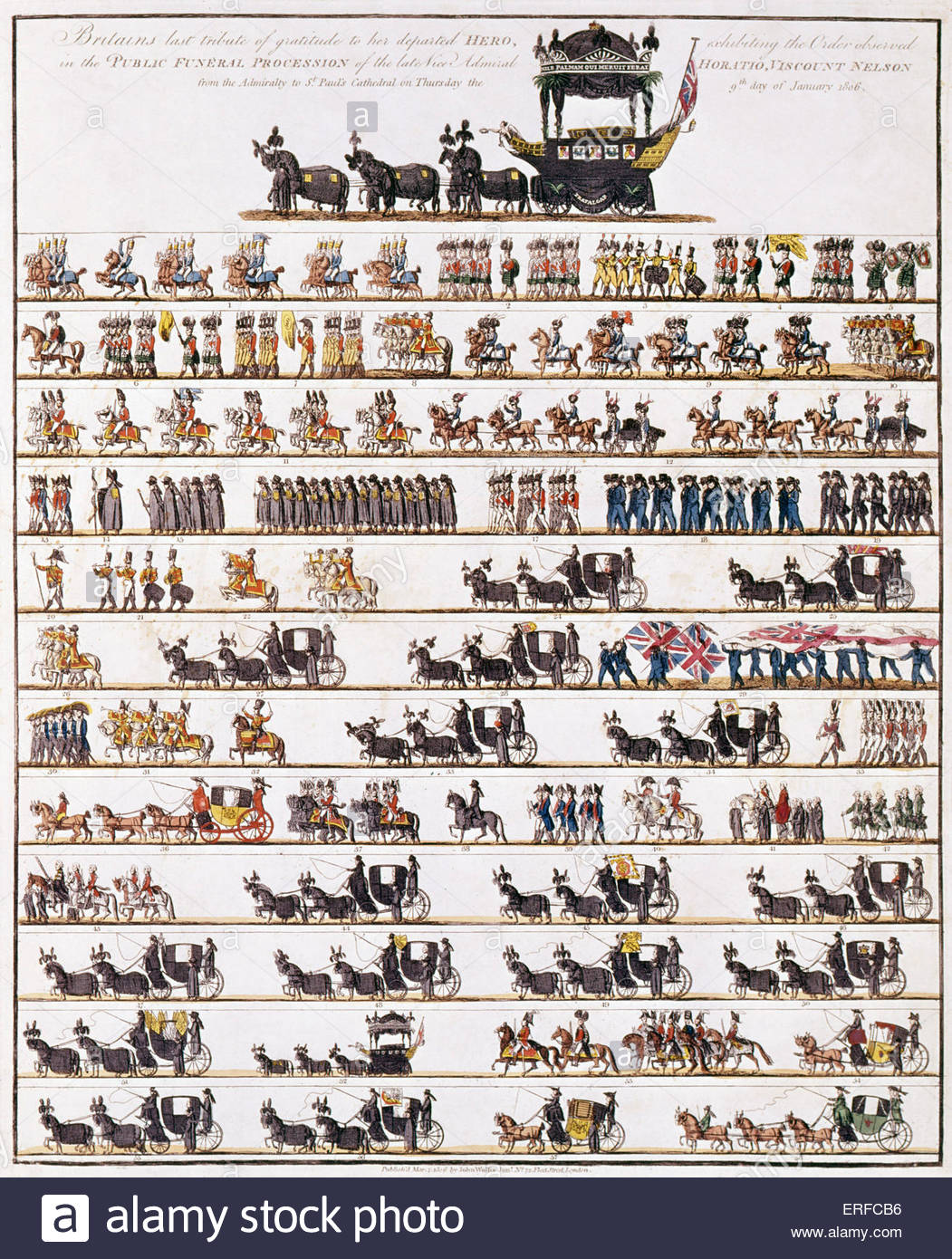 Illustration de la procession funéraire de l'Amiral Lord Nelson, de l'Amirauté à la Cathédrale Photo Stock