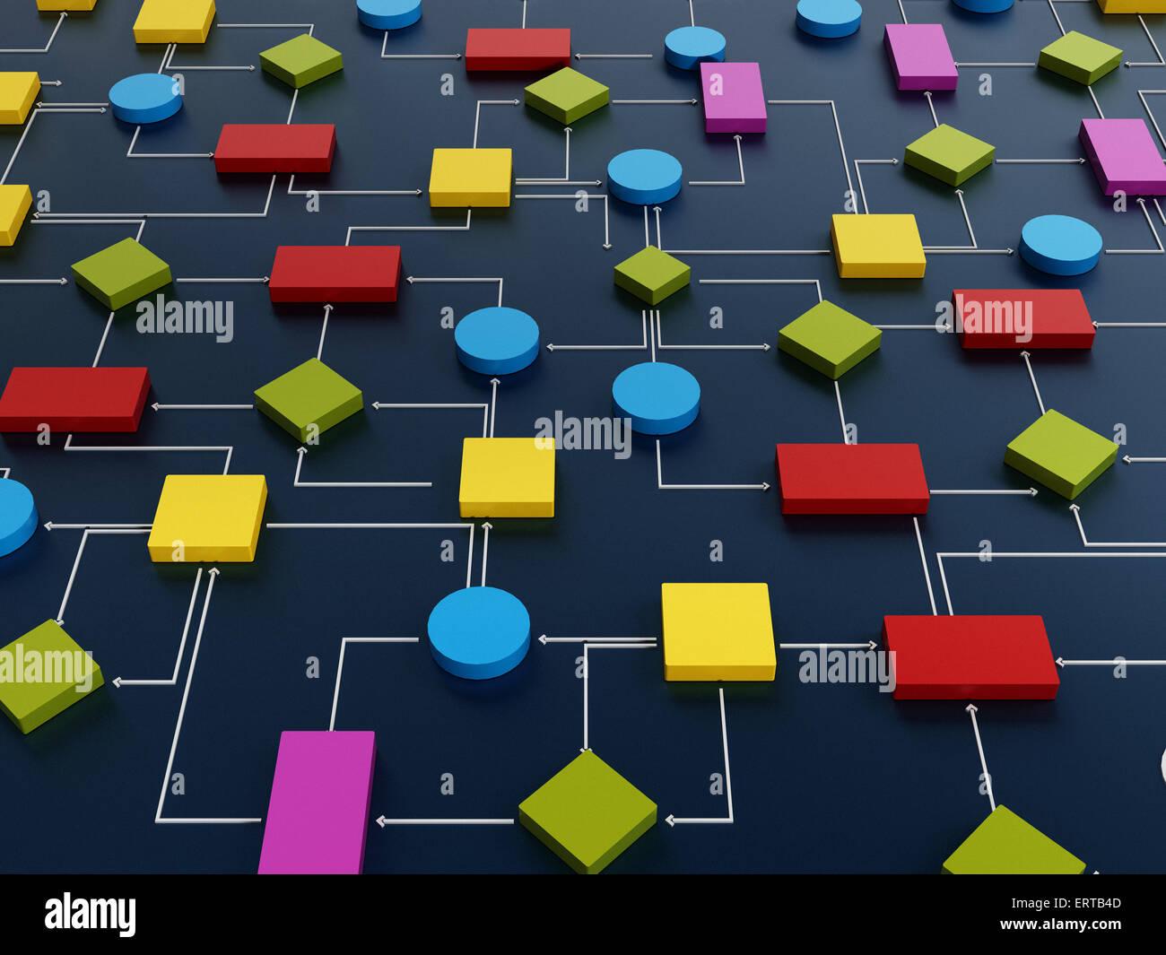 Schéma de logiciel Photo Stock