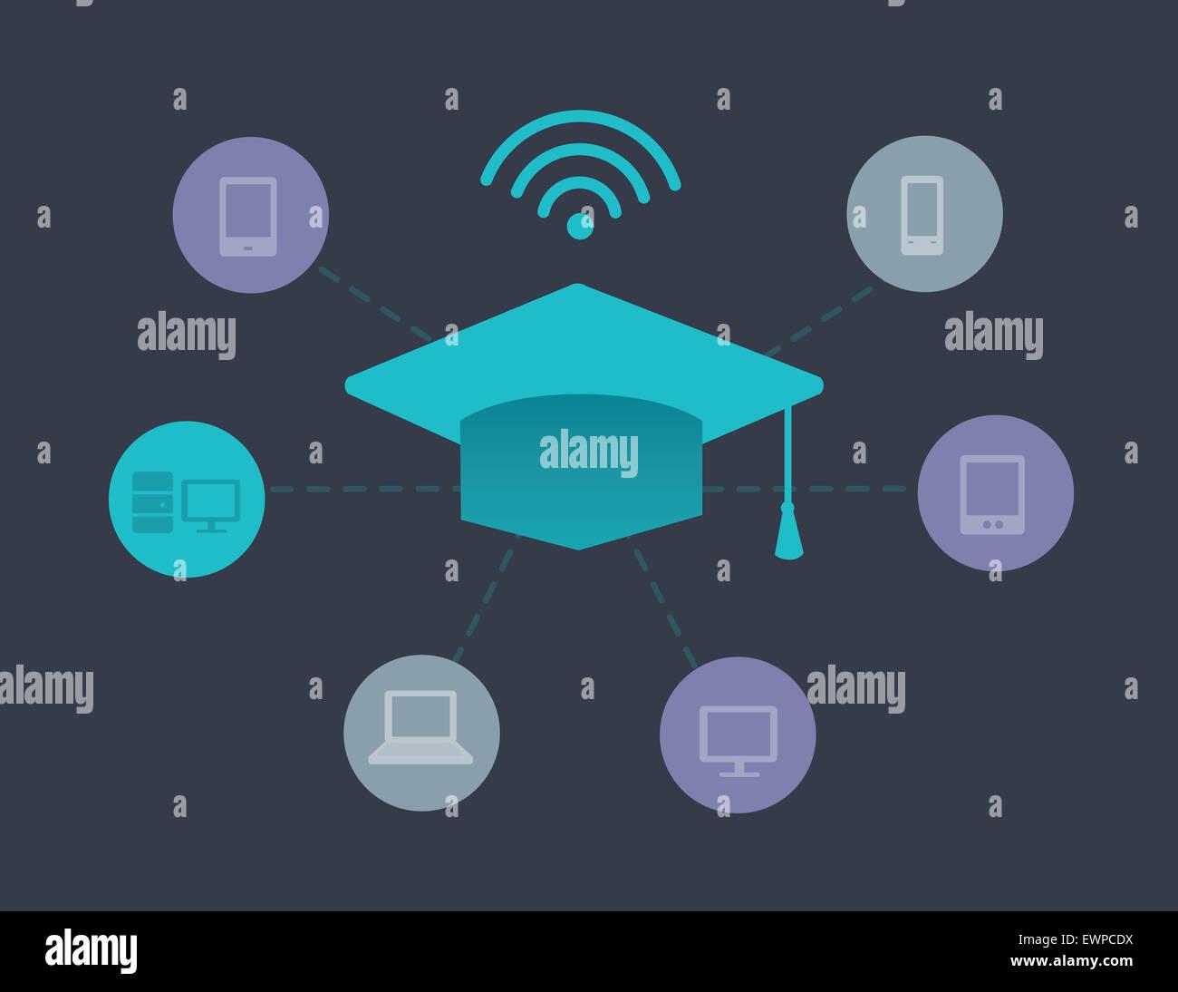 Image d'illustration représentant les concepts d'éducation en ligne Photo Stock