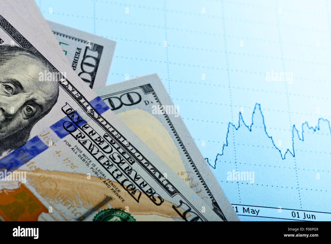 Billets en dollars US sur les tableaux financiers Photo Stock