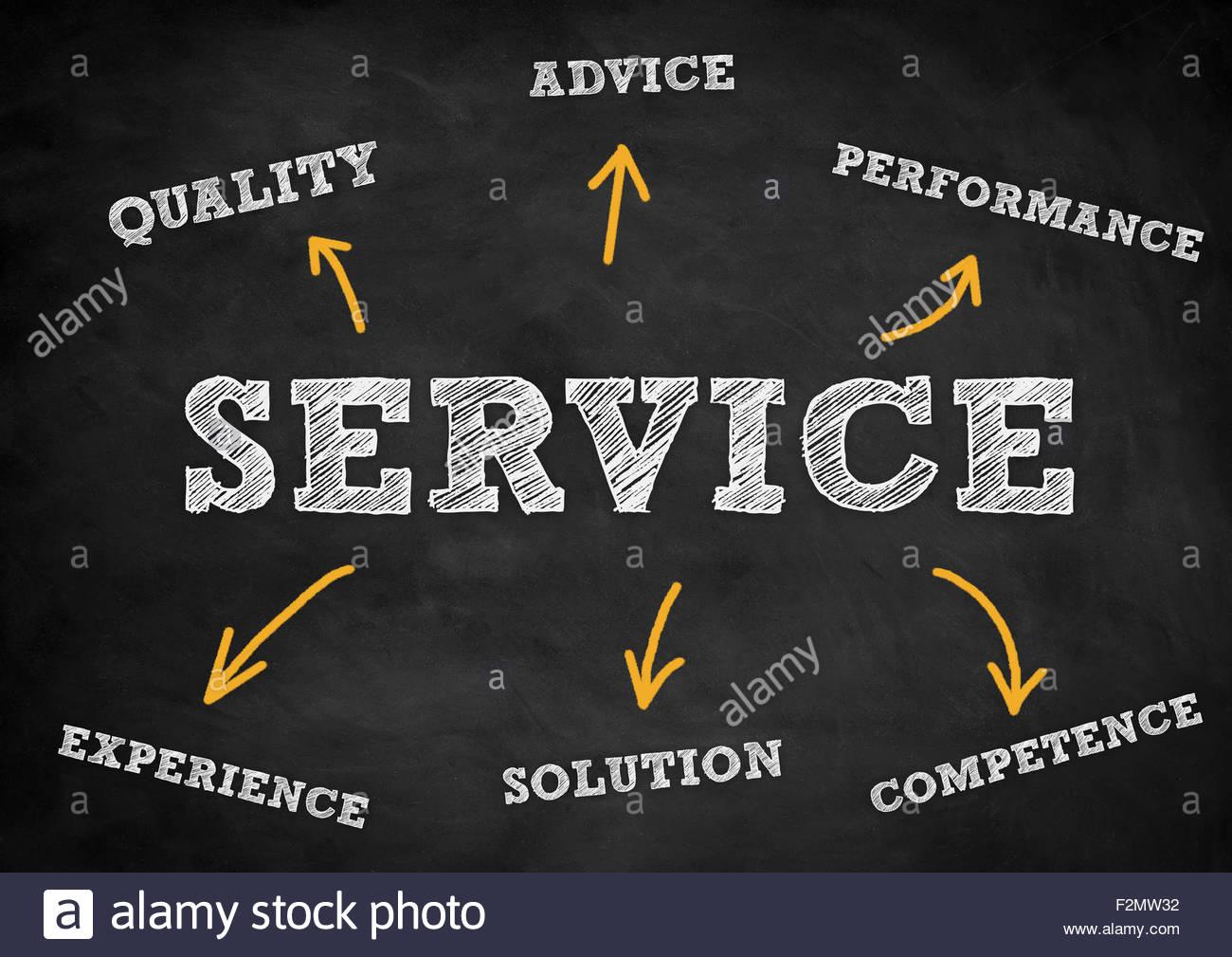 Concept de service de soutien Photo Stock