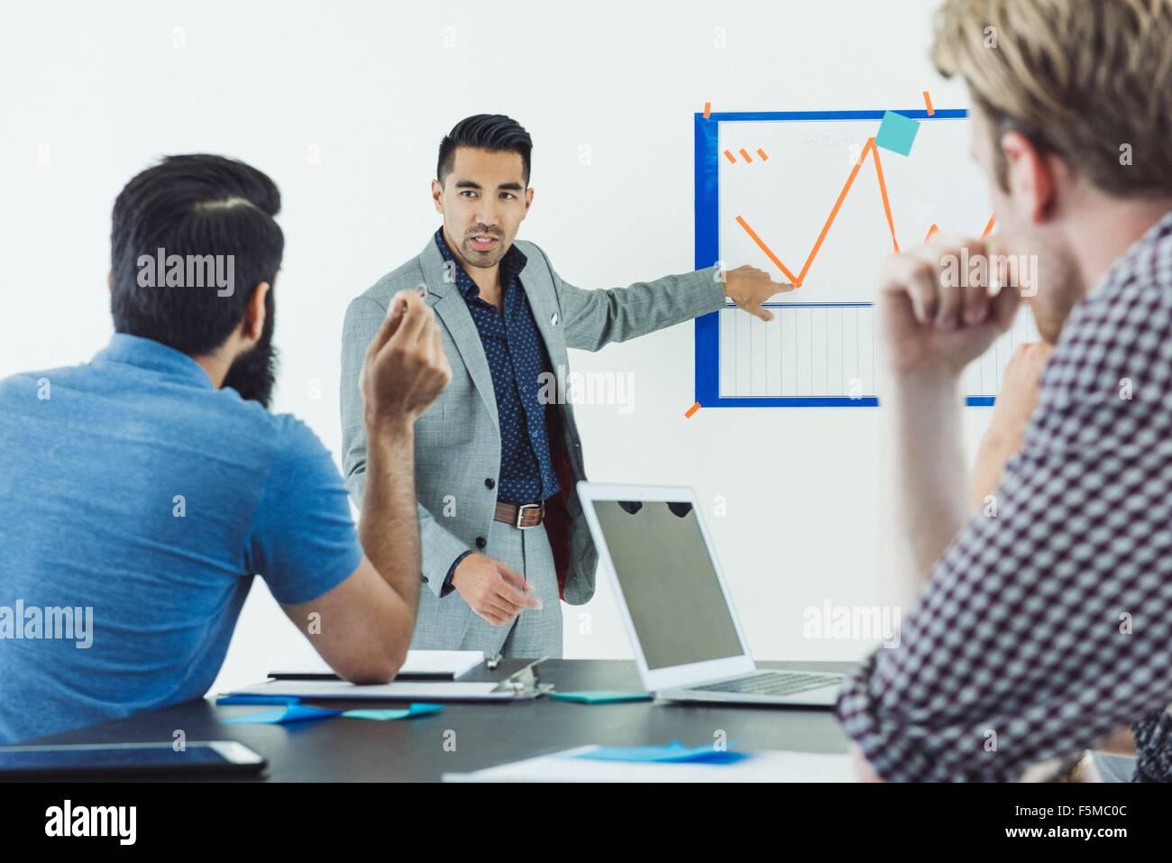 Les gens d'affaires réunion de réflexion Photo Stock