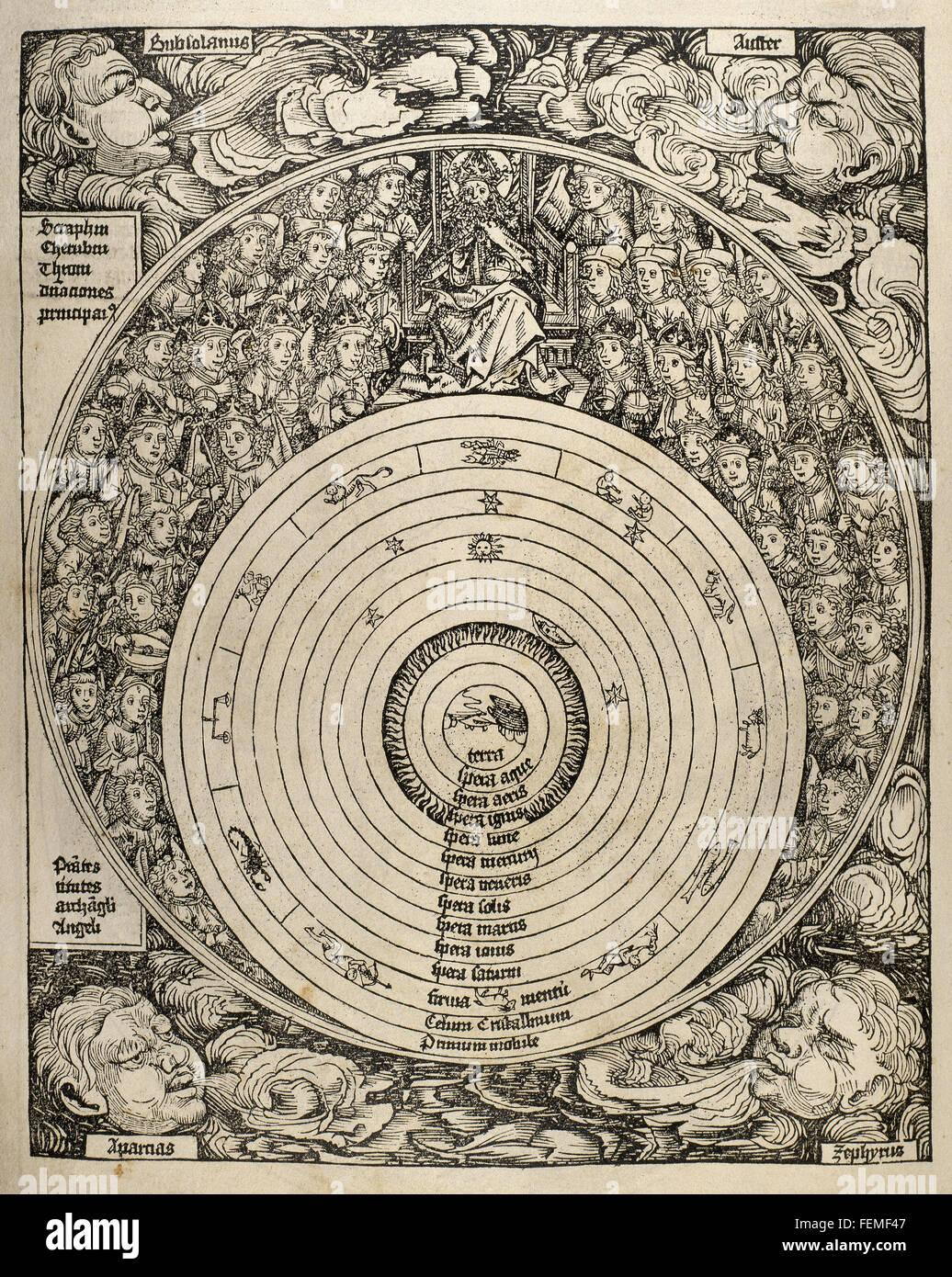 L'univers avec les planètes, les signes du zodiaque et la hiérarchie céleste tous. La gravure. Photo Stock