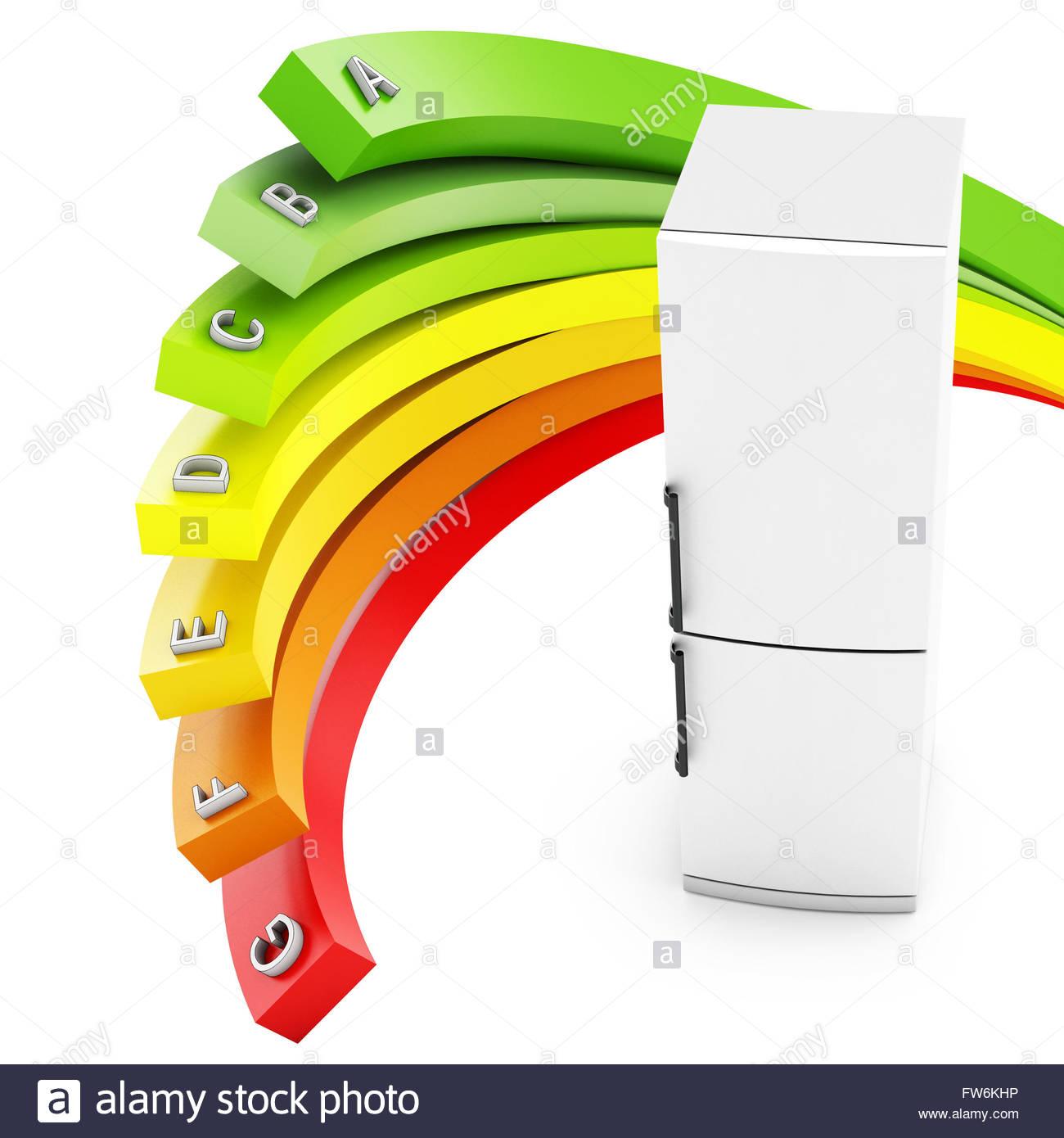 L'efficacité énergétique 3d concept avec un réfrigérateur sur fond blanc Banque D'Images