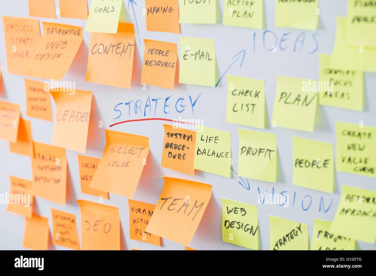 Stratégie d'affaires de l'Atelier remue-méninges remue-méninges note notes sticky - image Photo Stock