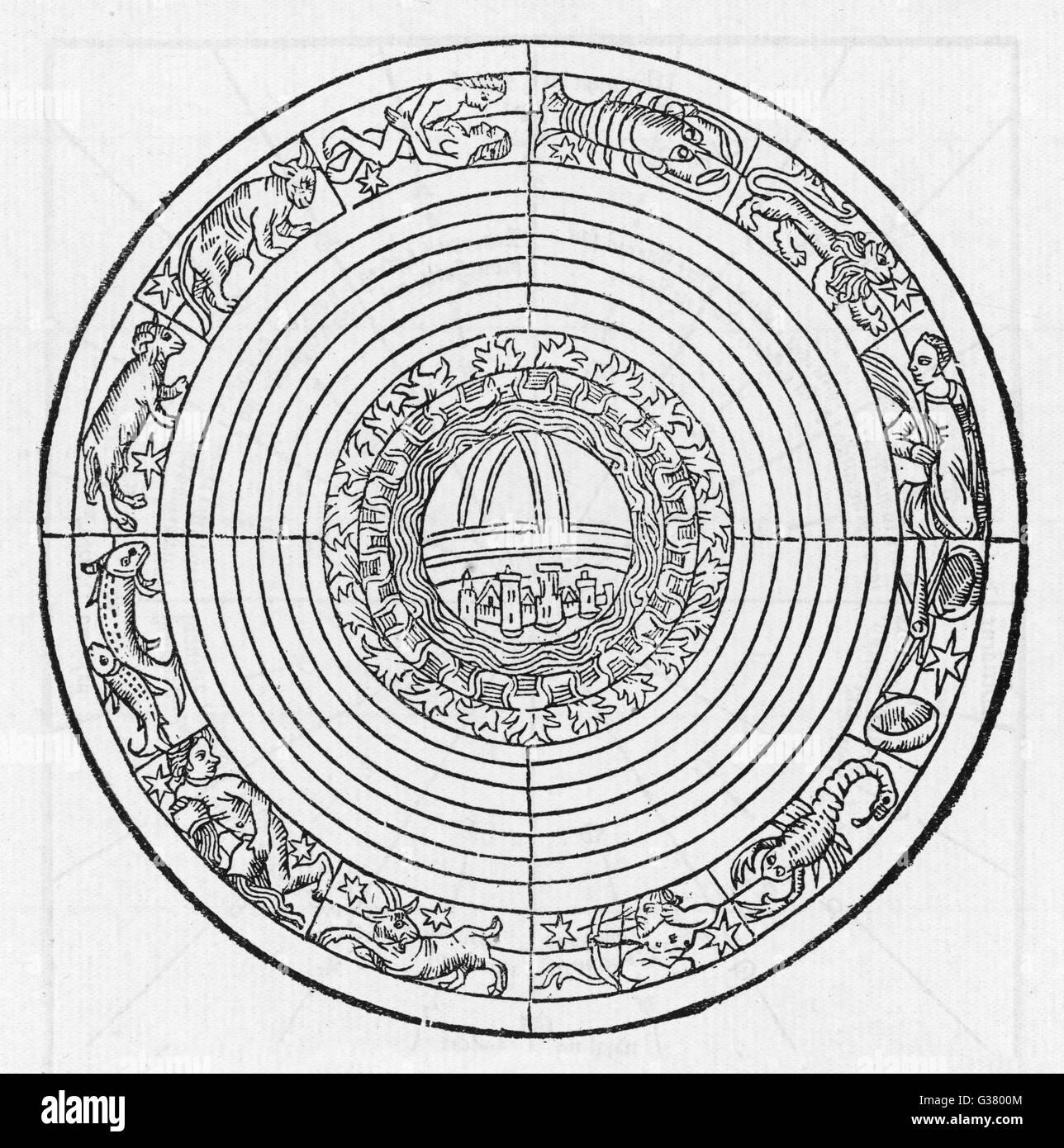 Les douze signes tourner autour de la terre central Date: le 16e siècle Photo Stock