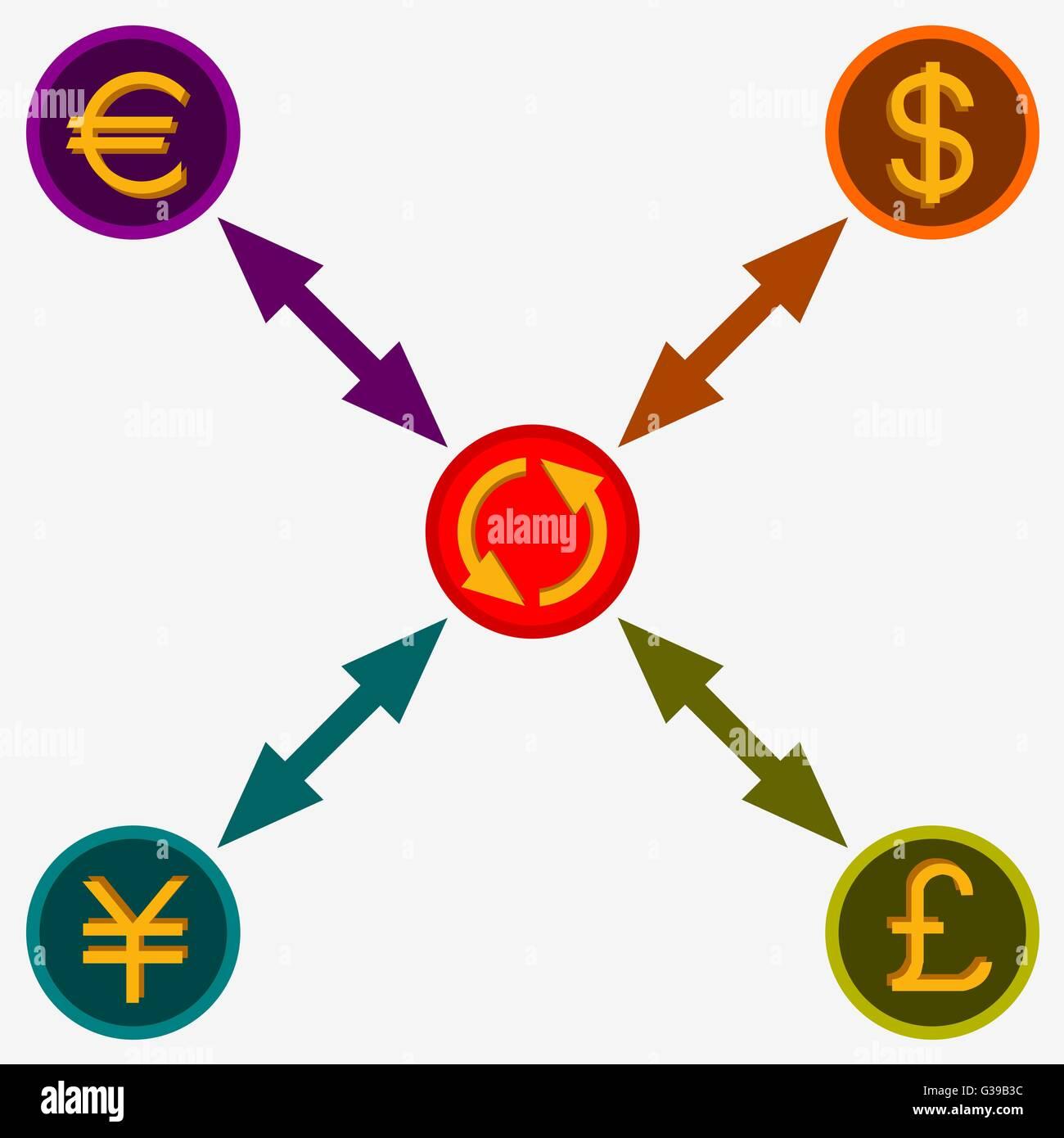 Illustration De La Conversion Des Devises Dollar Euro Yen Et