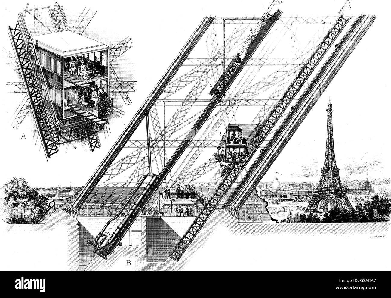 Paris, France - La Tour Eiffel, les ascenseurs Otis. L'Otis ascenseur dans la Tour Eiffel, construite par l'entreprise américaine ascenseur. première vue montre une voiture remplie de cinquante passagers avec l'avant a été retiré pour montrer l'intérieur. La figure B montre une jambe de th Banque D'Images
