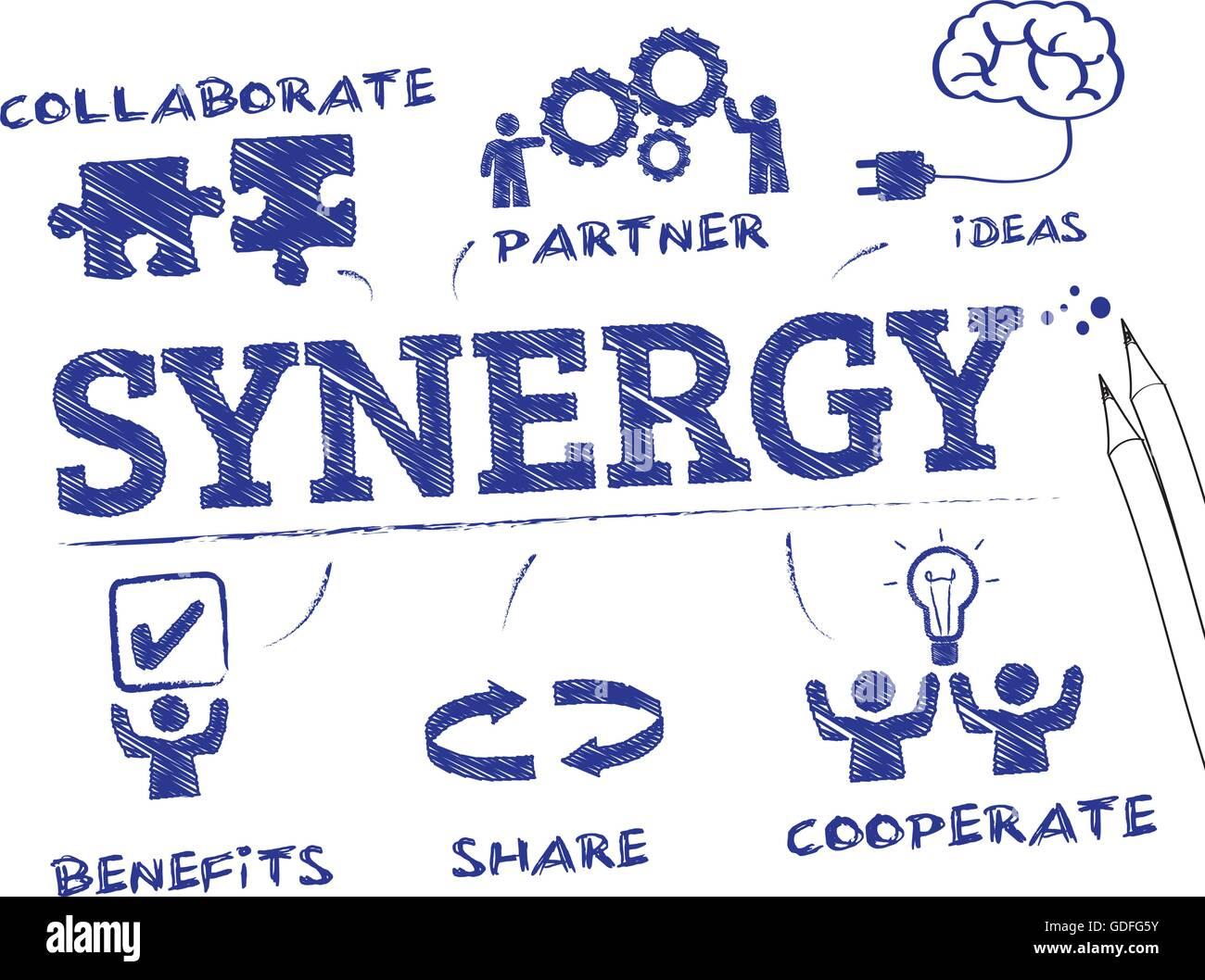 La synergie. Carte avec des mots-clés et des icônes Photo Stock