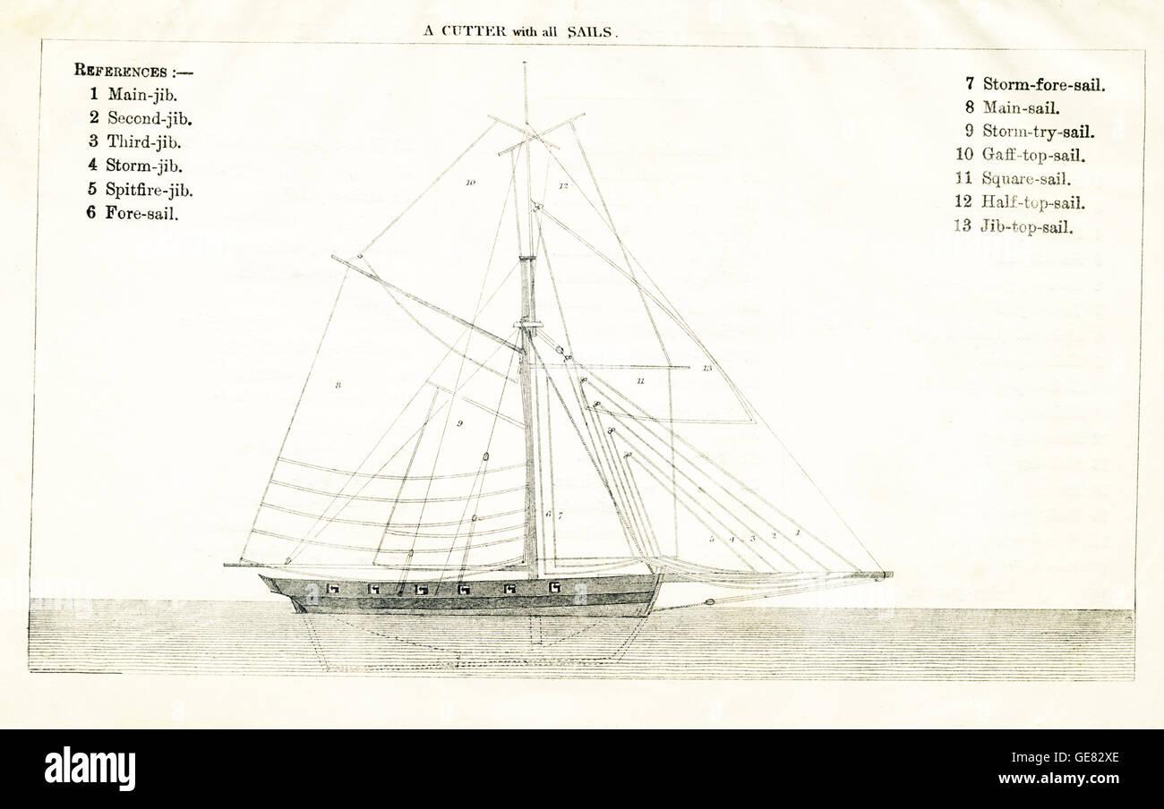 Ce 19e siècle dessin montre un cutter de voiles. Photo Stock