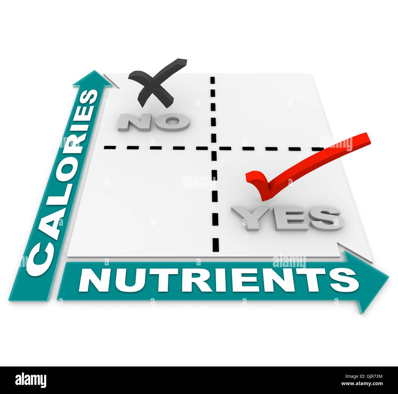Vs Nutrition Calories Matrix - Régime alimentaire des meilleurs aliments Photo Stock