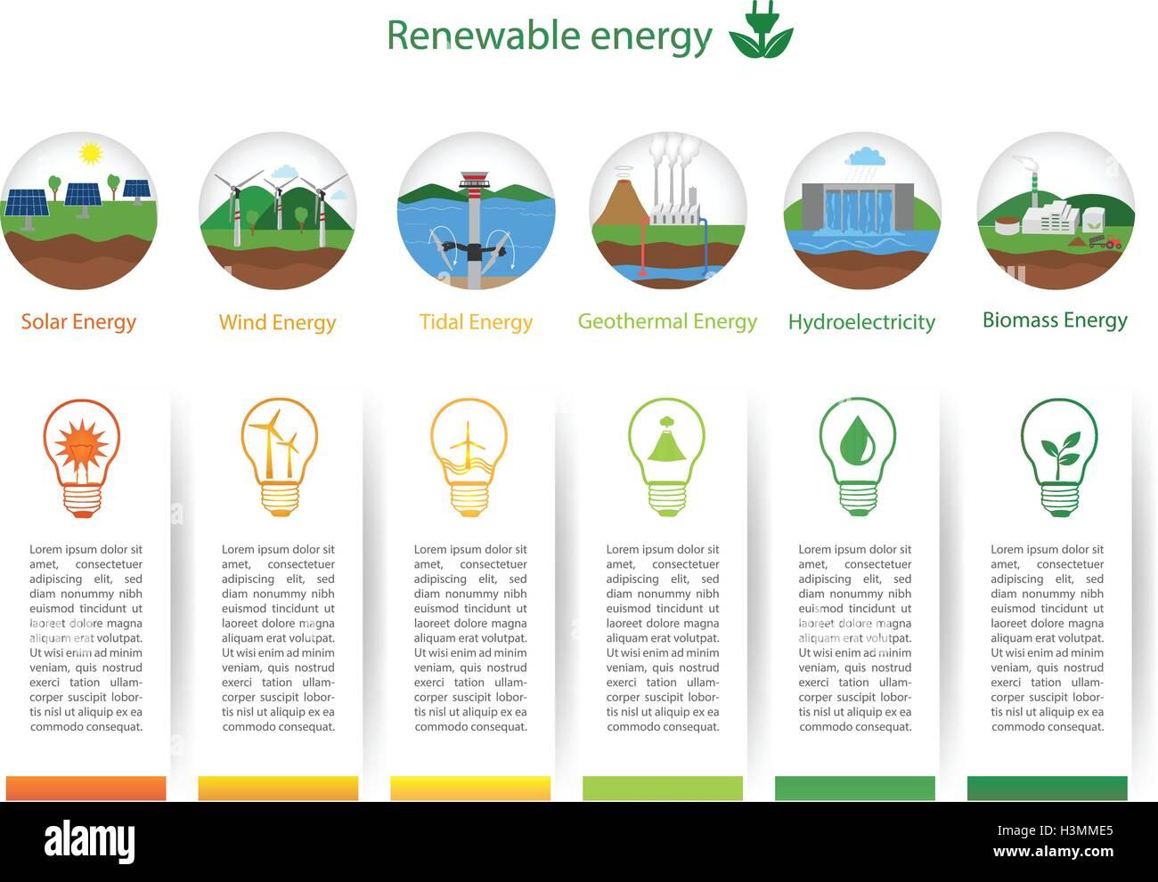 Types d'énergie renouvelable. Icônes d'vector set. D'autres énergies renouvelables l'énergie Photo Stock