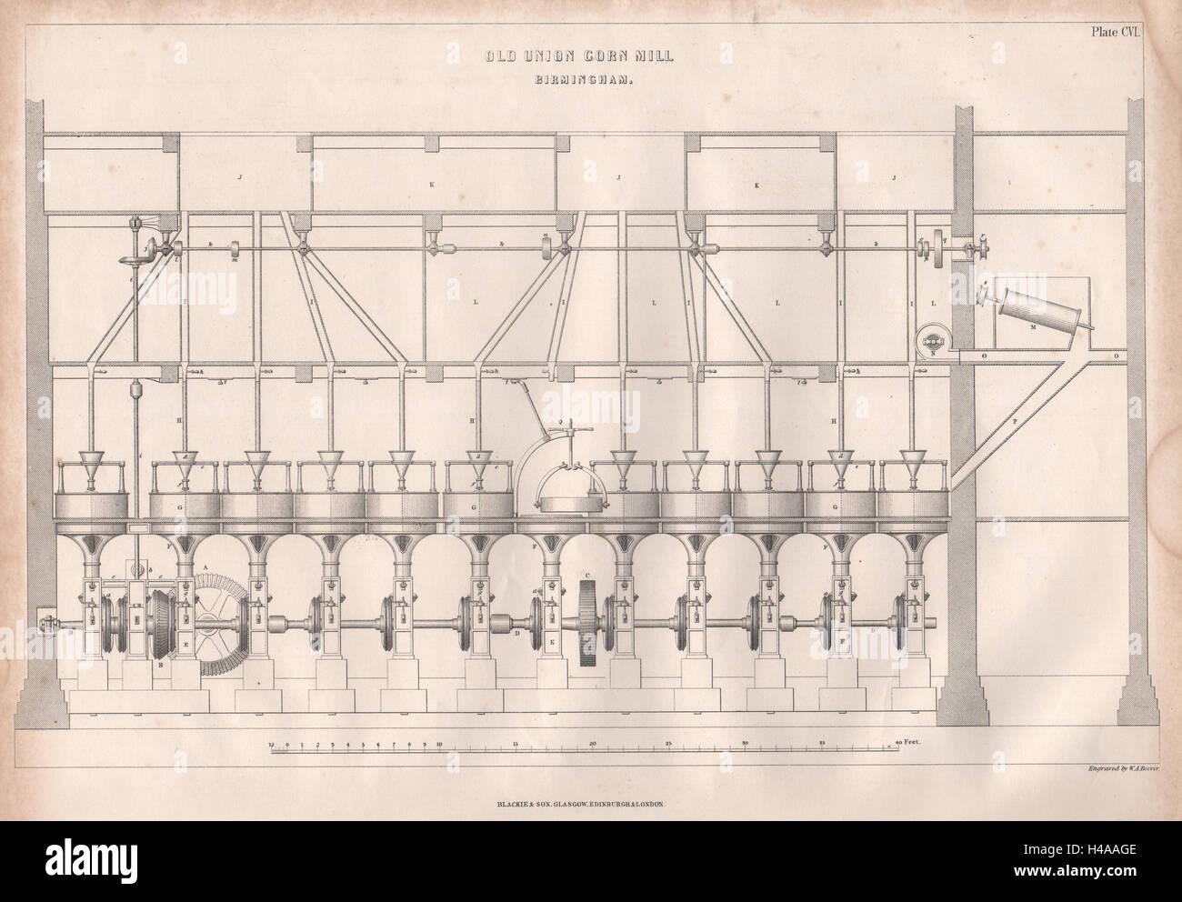 Victorian Dessin Technique Ancien Moulin à Maïs De Lunion