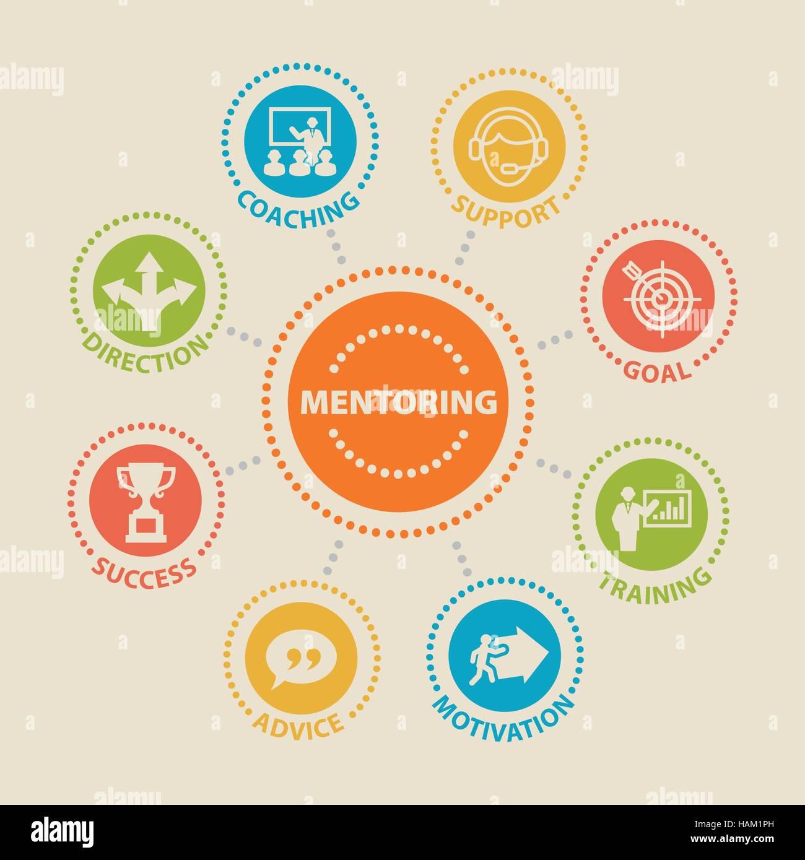 Concept de mentorat avec des icônes et des signes Photo Stock
