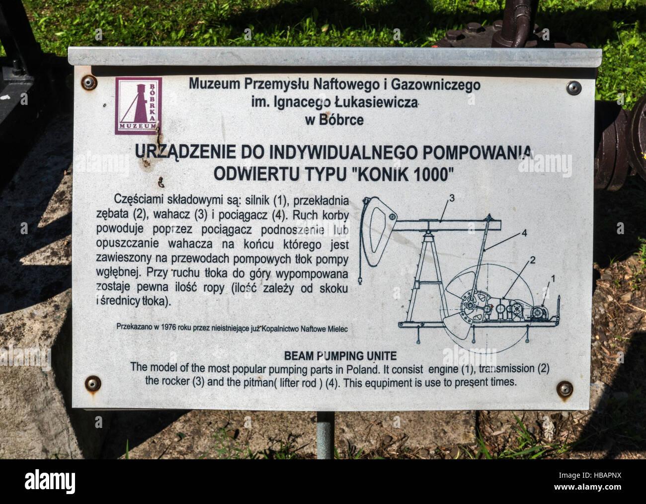 Affiche bilingue à Konik, puits de pétrole 1000 jack, Ignacy Lukasiewicz pompe Musée de l'industrie Photo Stock