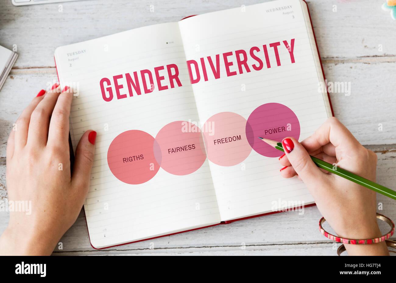 Les droits des femmes les droits de l'égalité des chances Concept Photo Stock