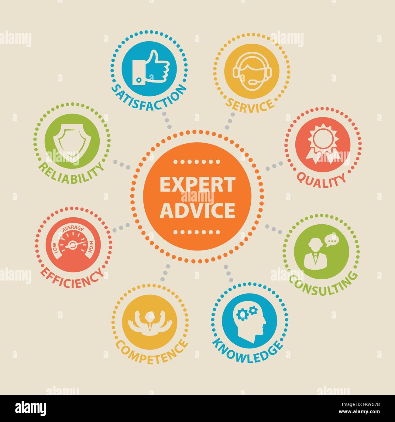 Concept des conseils d'experts avec des icônes Photo Stock