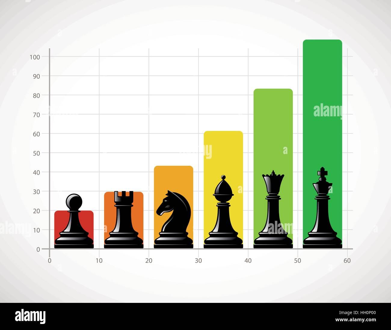 Chess - concept stratégie de croissance. Photo Stock
