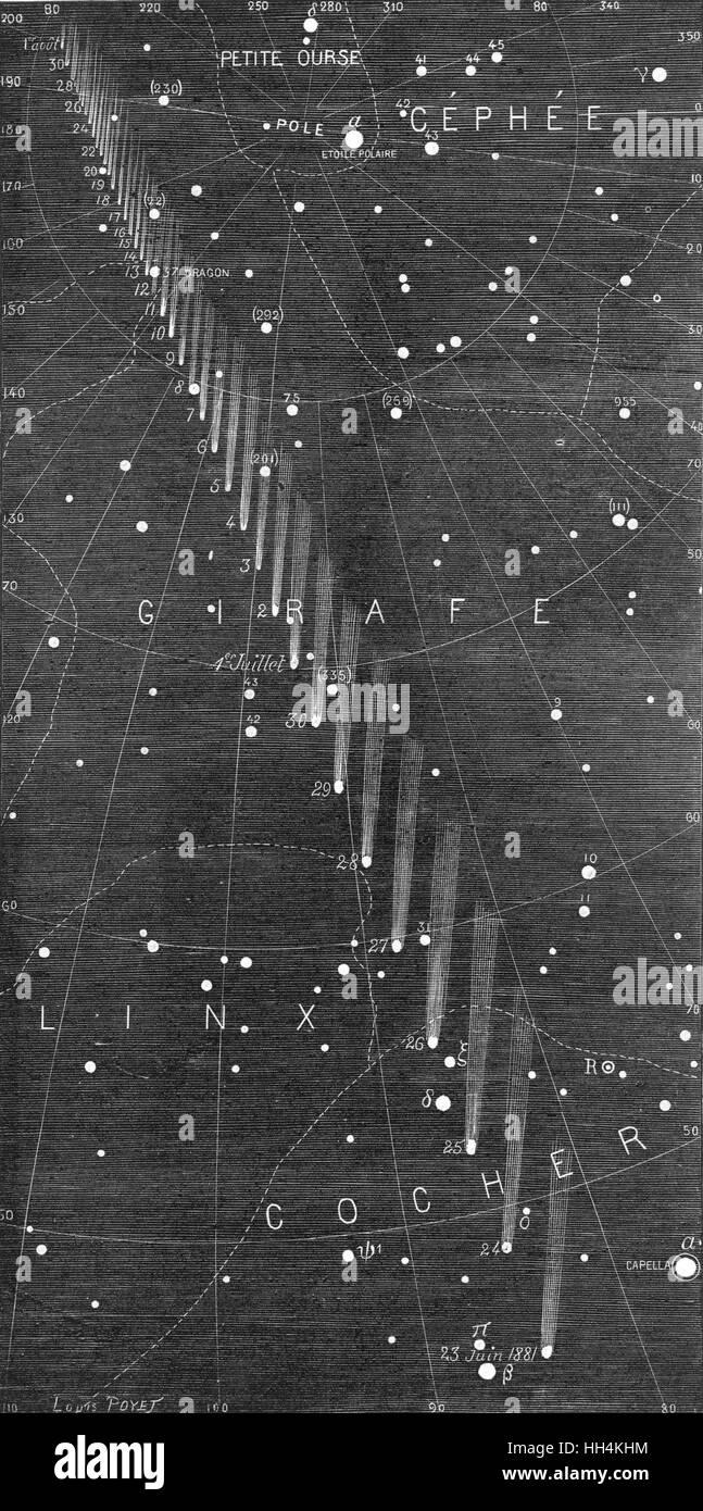 L'apparition de la Comète Crommelin en juin/juillet/août 1881. Aussi connu comme Pons-Coggia Winnecke Photo Stock