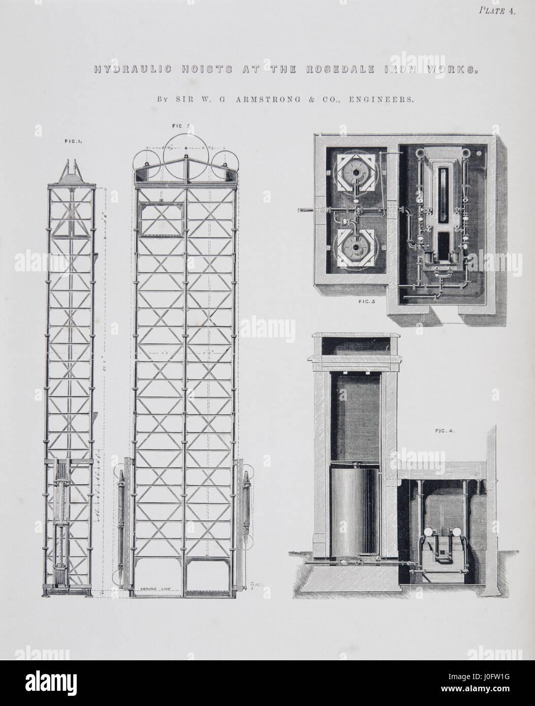 Palans hydrauliques au Rosedale Iron Works W G Armstrong et Co Banque D'Images
