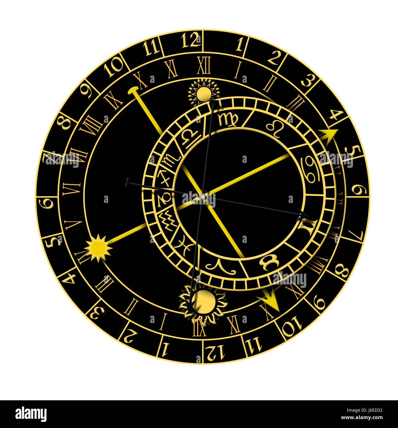 Astrologie singles Dating
