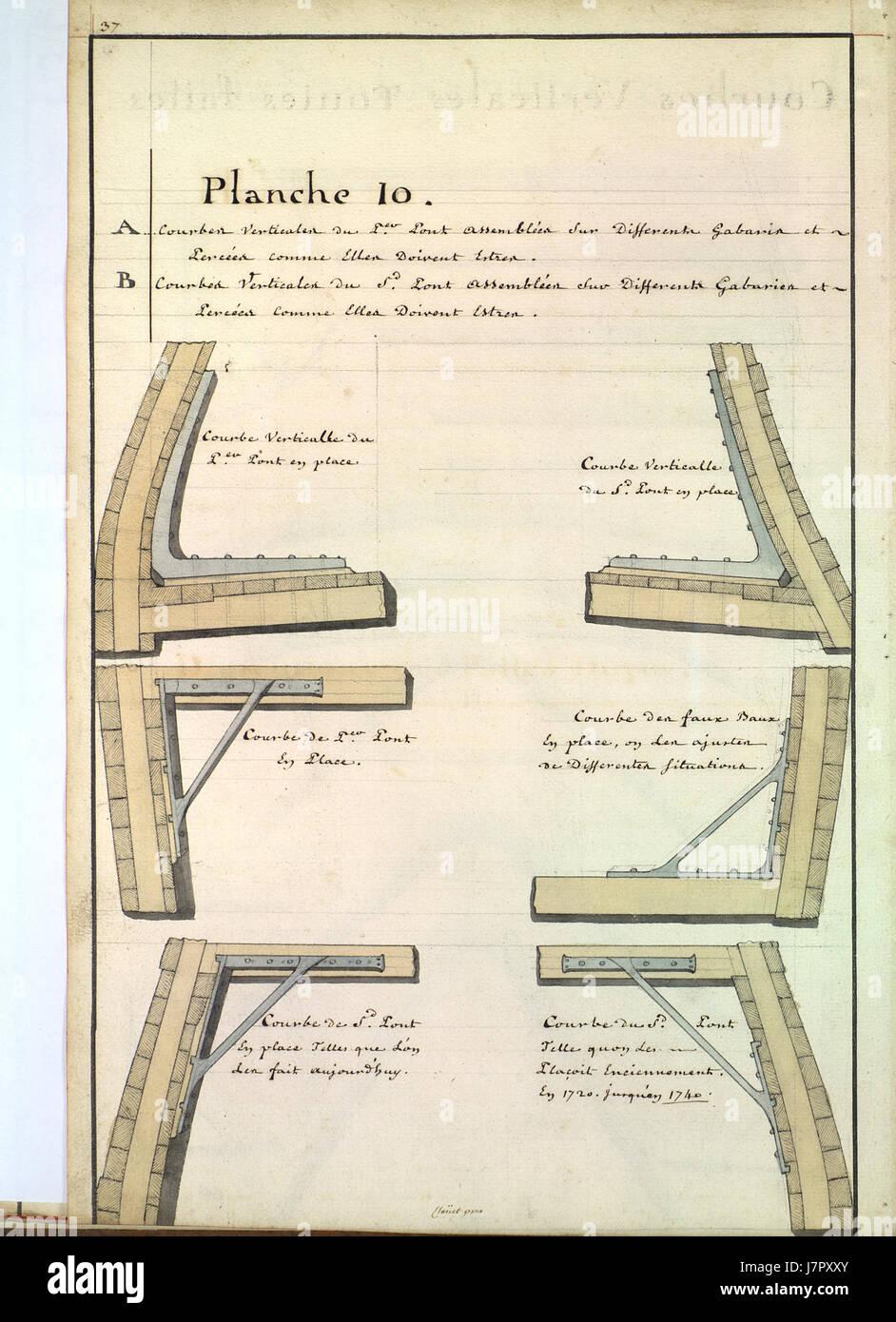 Courbes verticales de premier et deuxième ponts Photo Stock