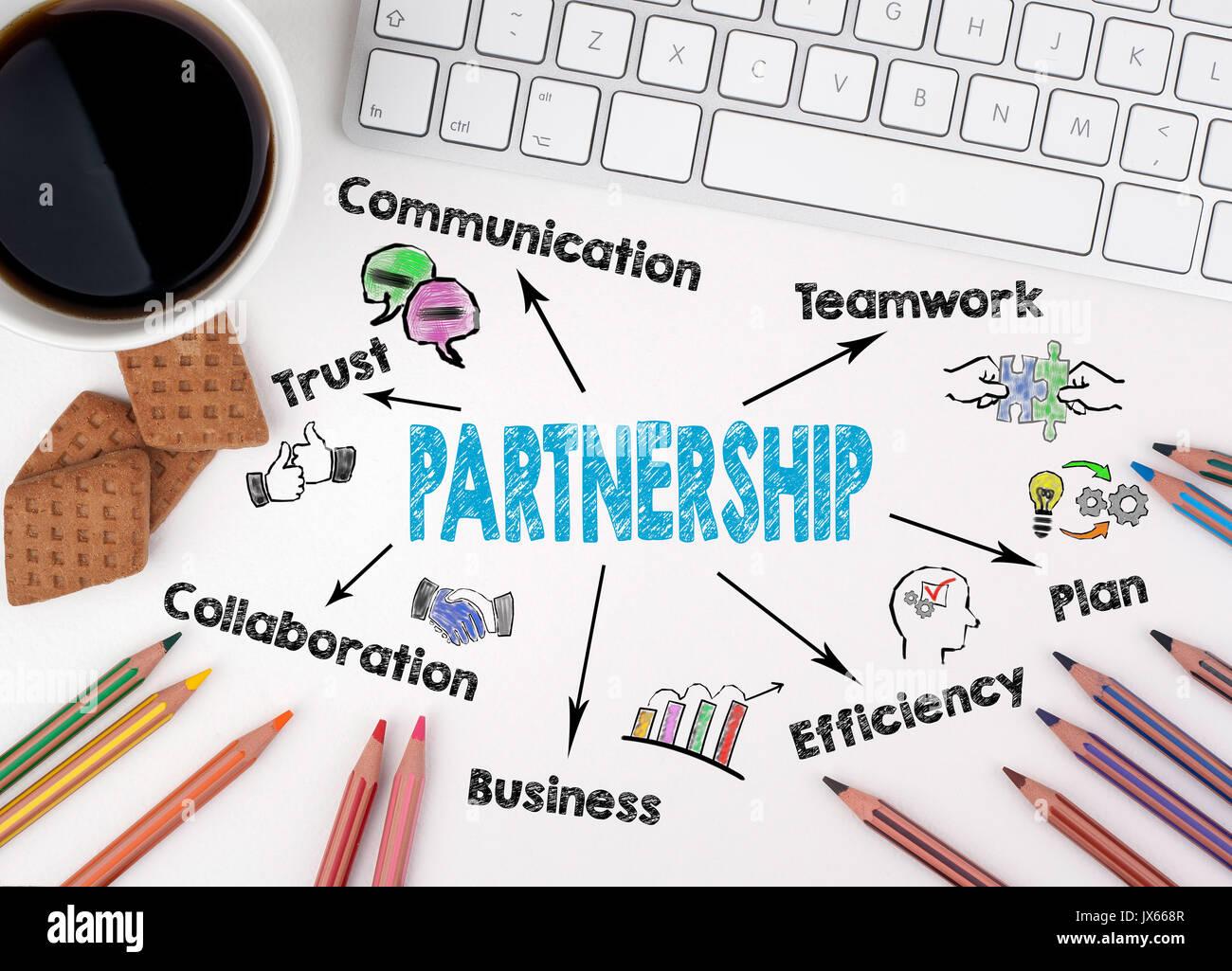 Concept de partenariat. Clavier de l'ordinateur sur un tableau blanc Photo Stock