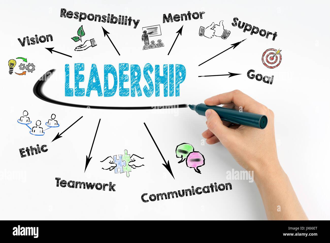 Avec le marqueur à la main écrit concept de leadership. Arrière-plan de communication et d'affaires Photo Stock