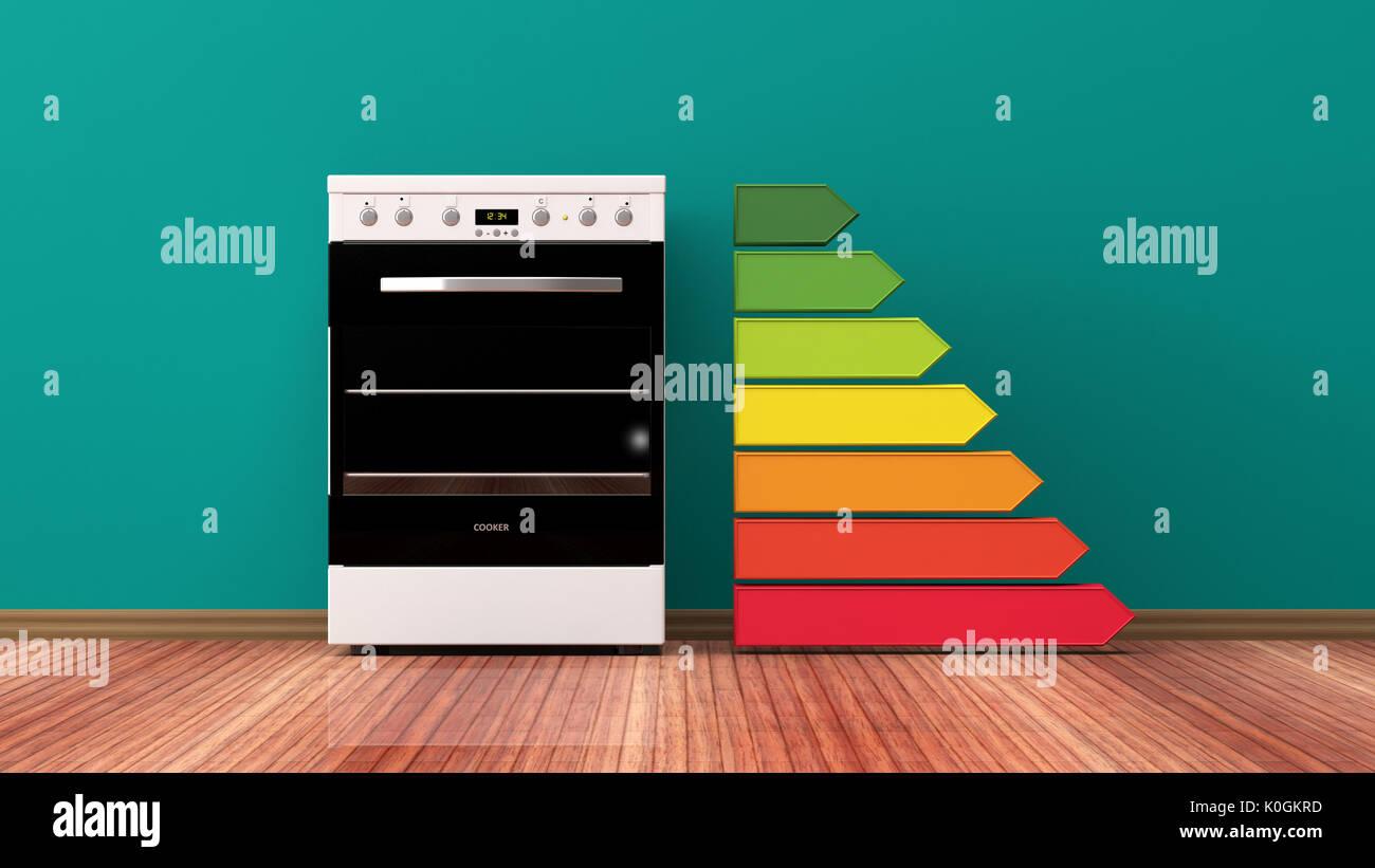 Cuisinière électrique et cote d'efficacité énergétique. 3d illustration Banque D'Images