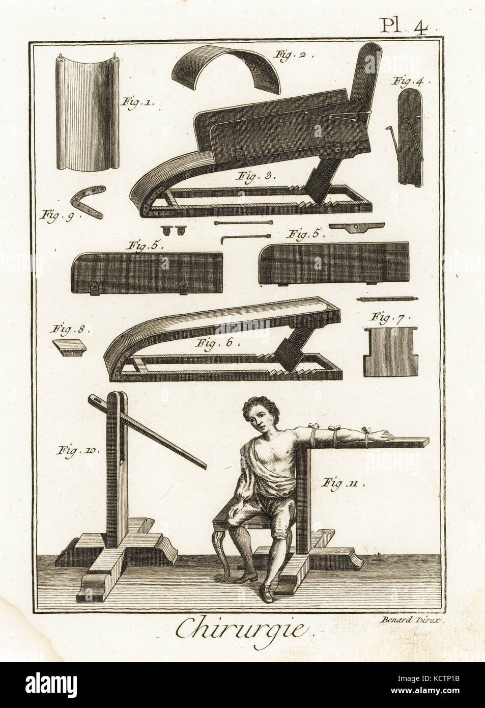 Le matériel chirurgical y compris une machine complexe pour les fractures  des os 3-9 a49e847b1c7