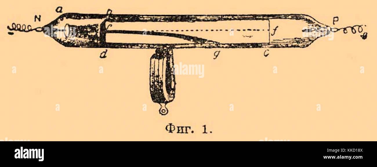 Dictionnaire encyclopédique Brockhaus et Efron b52 587-1 Banque D'Images