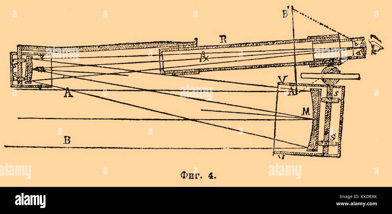 Dictionnaire encyclopédique Brockhaus et Efron b52 630-1 Banque D'Images