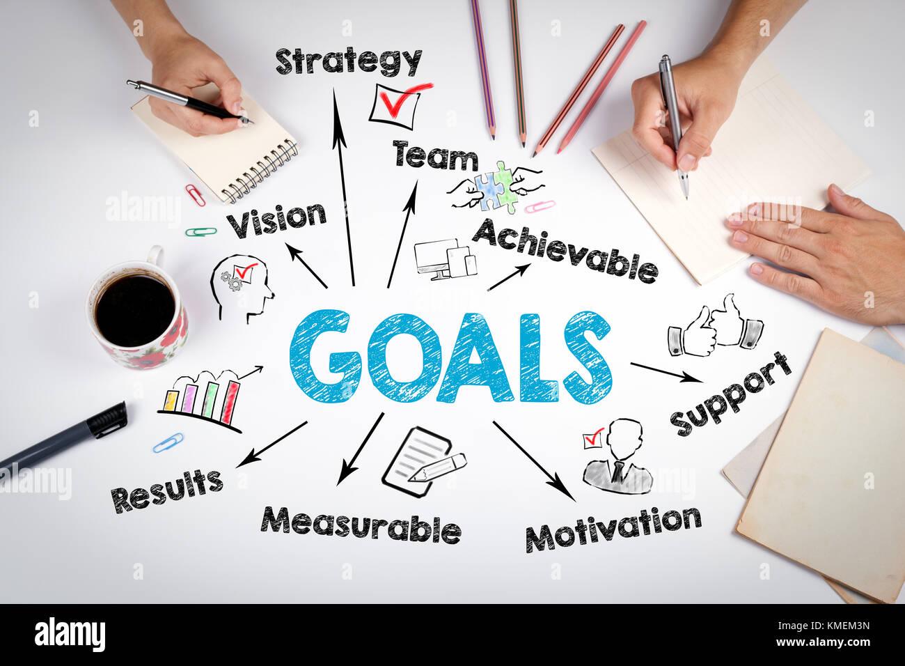 Concept d'objectifs. Carte avec des mots-clés et des icônes. La réunion à la table bureau Photo Stock