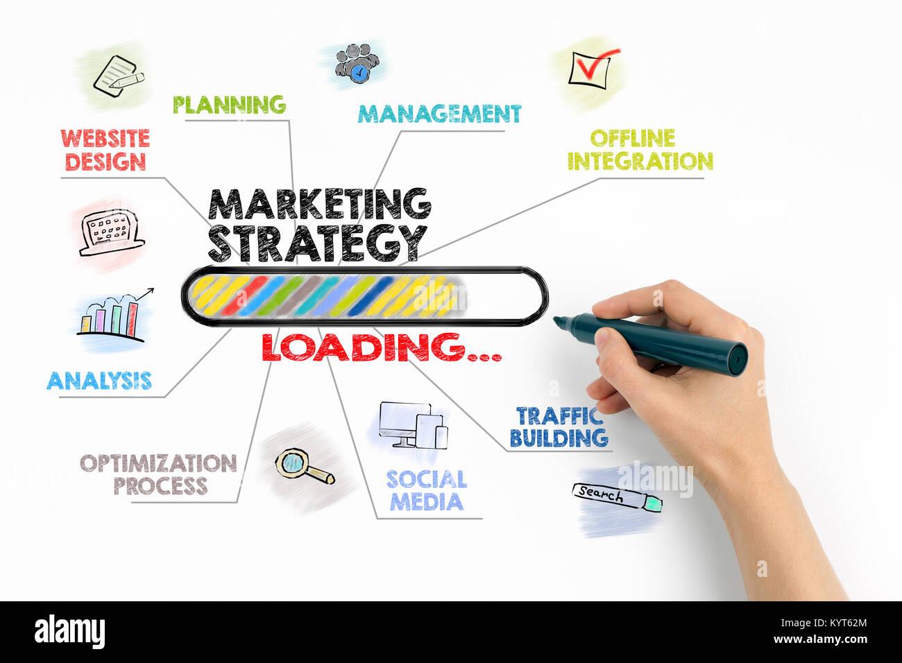 Stratégie marketing Concept. Carte avec des mots-clés et des icônes sur fond blanc Banque D'Images