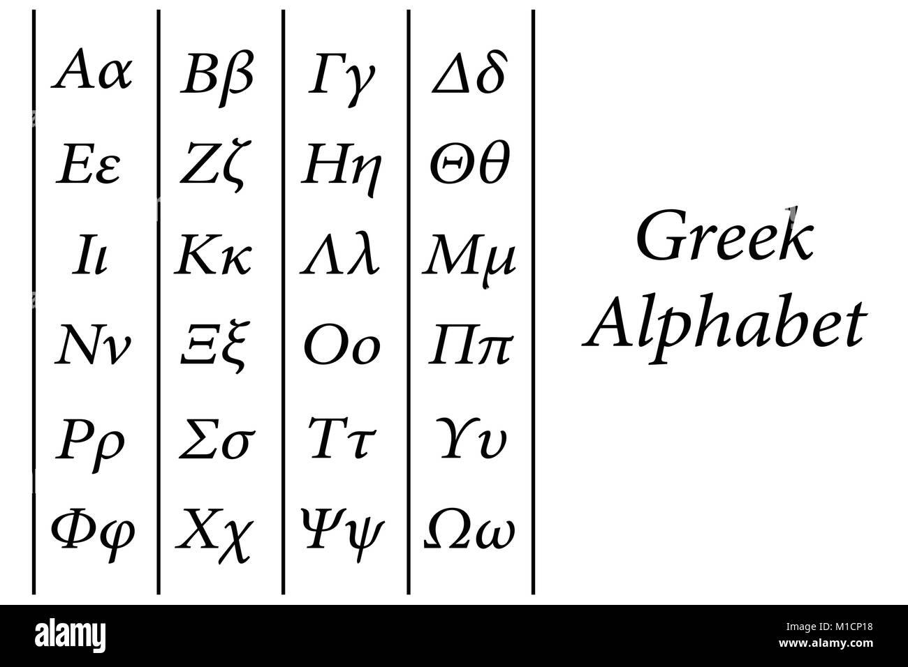 époustouflant Alphabet grec vecteur avec les lettres majuscules et minuscules &YX_68