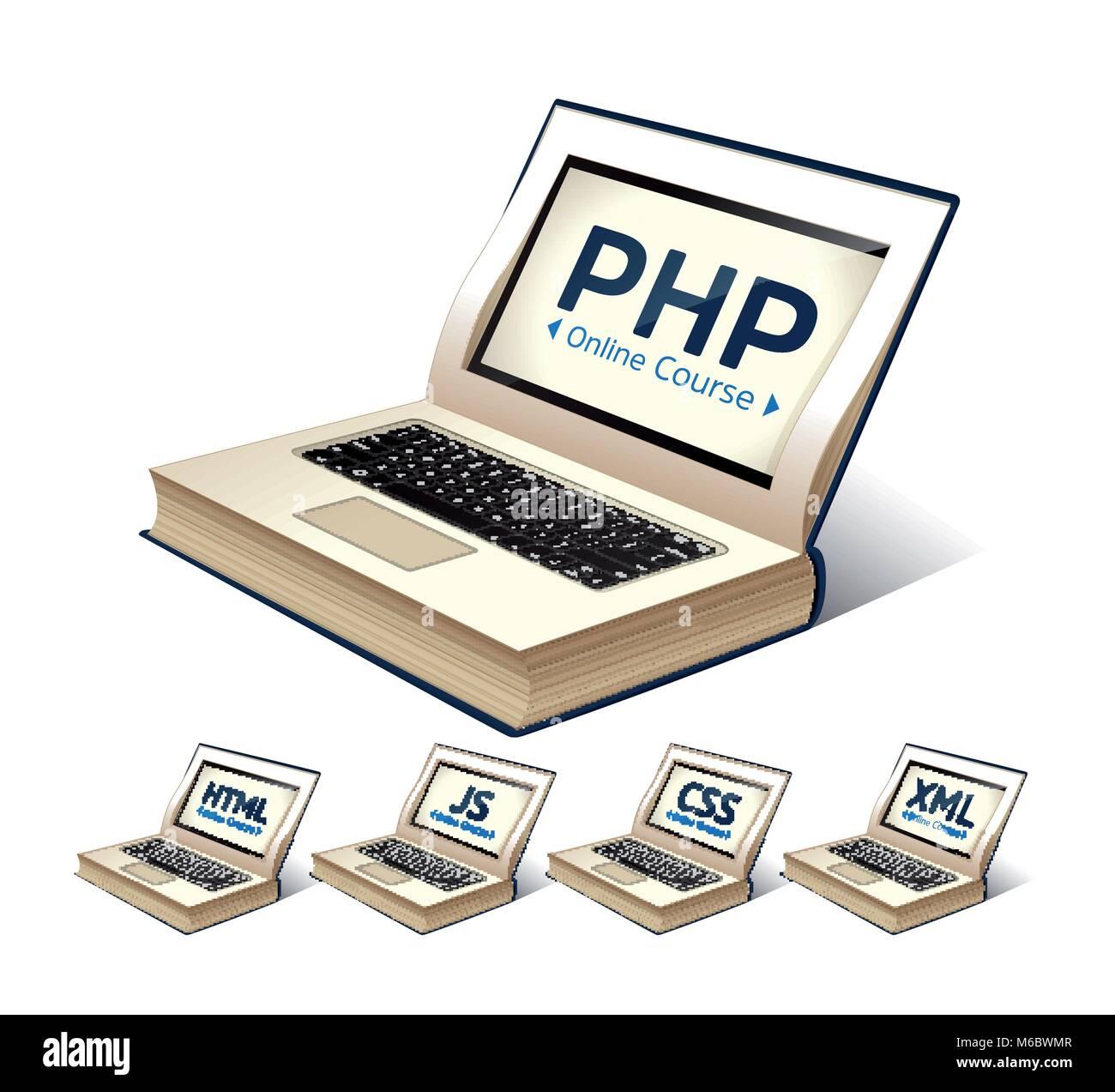 Notion De Langage De Programmation Php Css Xml Html