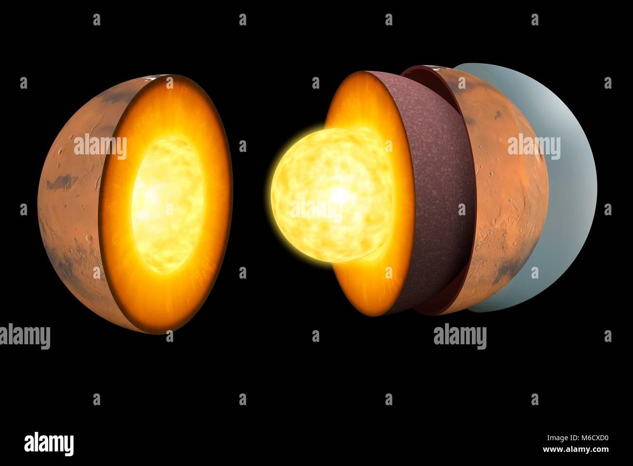 https://c8.alamy.com/compfr/m6cxd0/schema-montrant-linterieur-de-la-planete-mars-terrestres-la-couche-externe-est-lecorce-qui-est-a-30-miles-50-km-de-profondeur-en-moyenne-assez-epais-par-rapport-a-la-terre-la-convecting-manteau-juste-au-dessous-de-la-croute-terrestre-est-une-coquille-depaisseur-de-roches-silicatees-enfin-il-y-a-un-coeur-qui-occupe-jusqua-52-de-la-planete-de-rayon-comme-la-terre-cest-sans-doute-essentiellement-compose-de-nickel-fer-avec-environ-17-pour-cent-de-la-teneur-en-soufre-m6cxd0.jpg