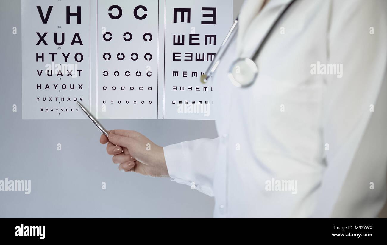 Femme de pointage d oculiste à table avec de petites lettres, contrôle de  la vue des patients b40554eee6cb