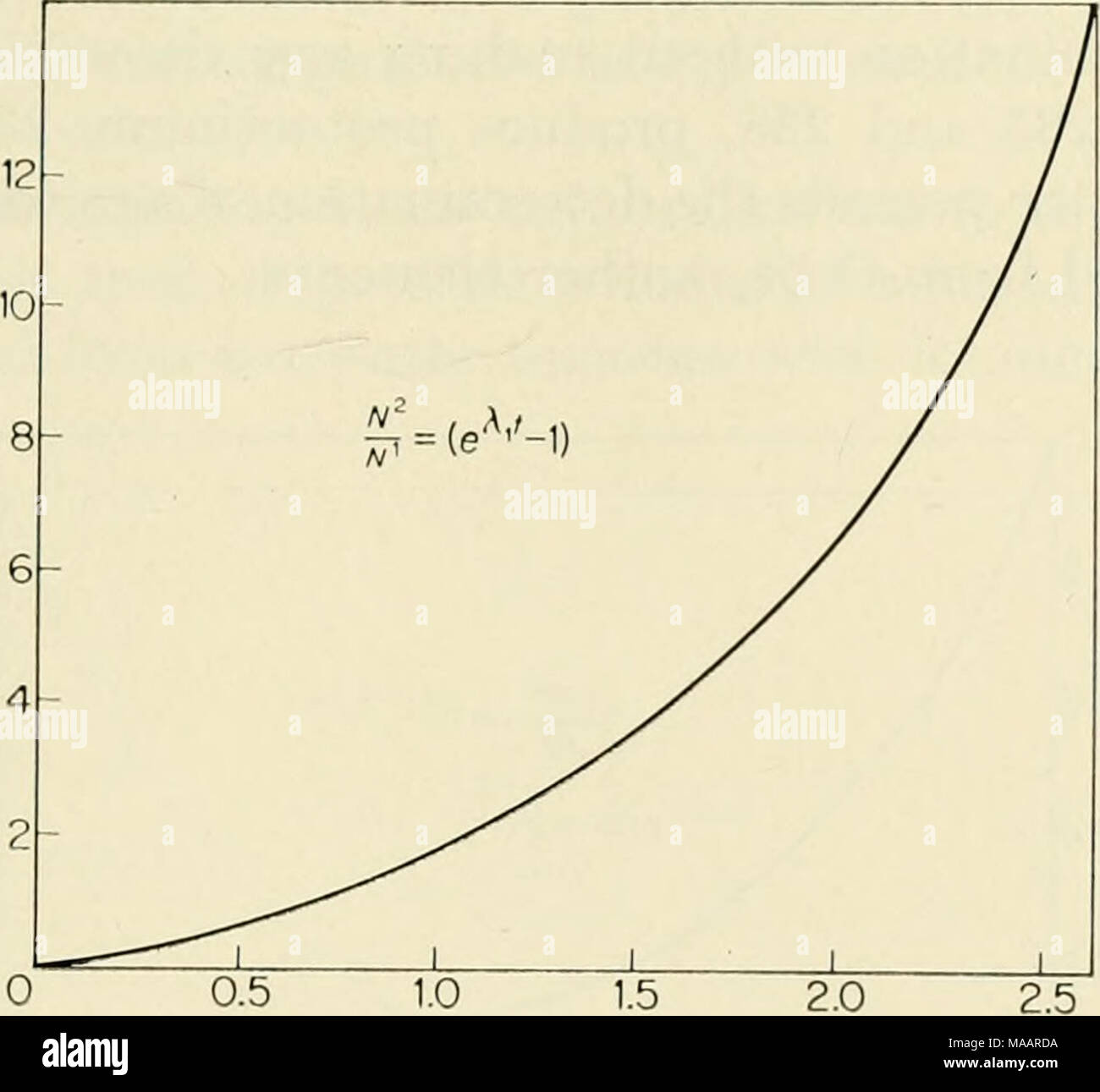 Radio-isotopes utilisés en datation radiométrique