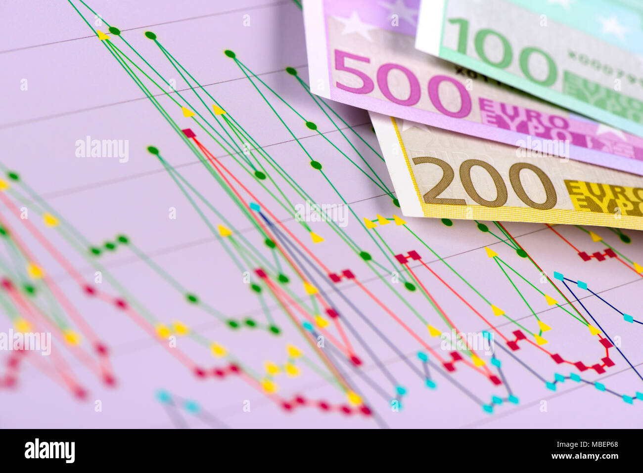 Billets de monnaie européenne portant sur un tableau de stock market Banque D'Images